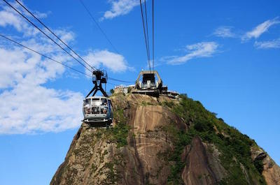 Corcovado Mountain, Christ Redeemer and Sugar Loaf Mountain Day Tour in Rio De Janeiro